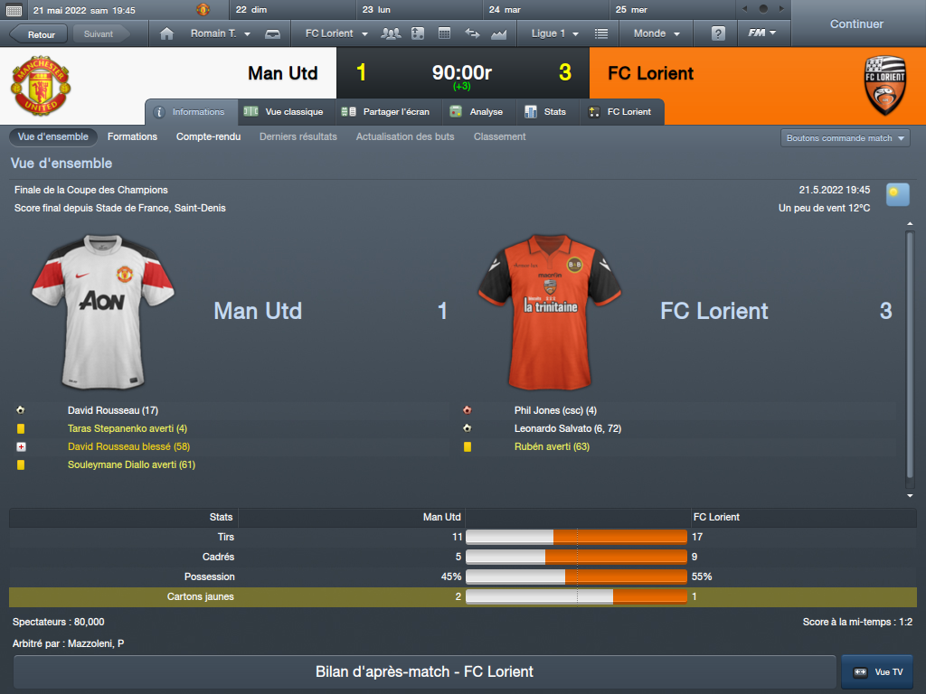 forum football manager 2012