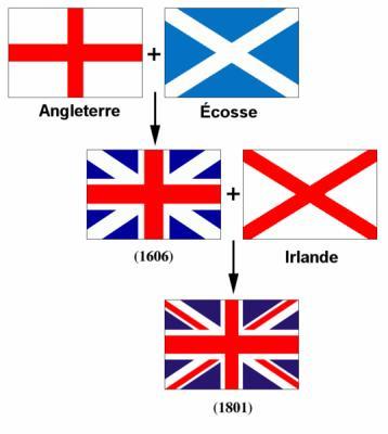 Le drapeau de l 39 angleterre sur le forum blabla moins de 15 ans 10 04 2013 17 46 00 - Drapeau de l angleterre a colorier ...
