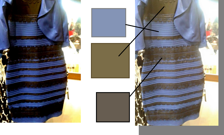 Robe bleu ou blanche illusion d'optique