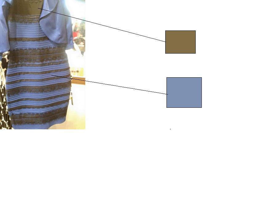 Robe bleue et noire blanche et dore