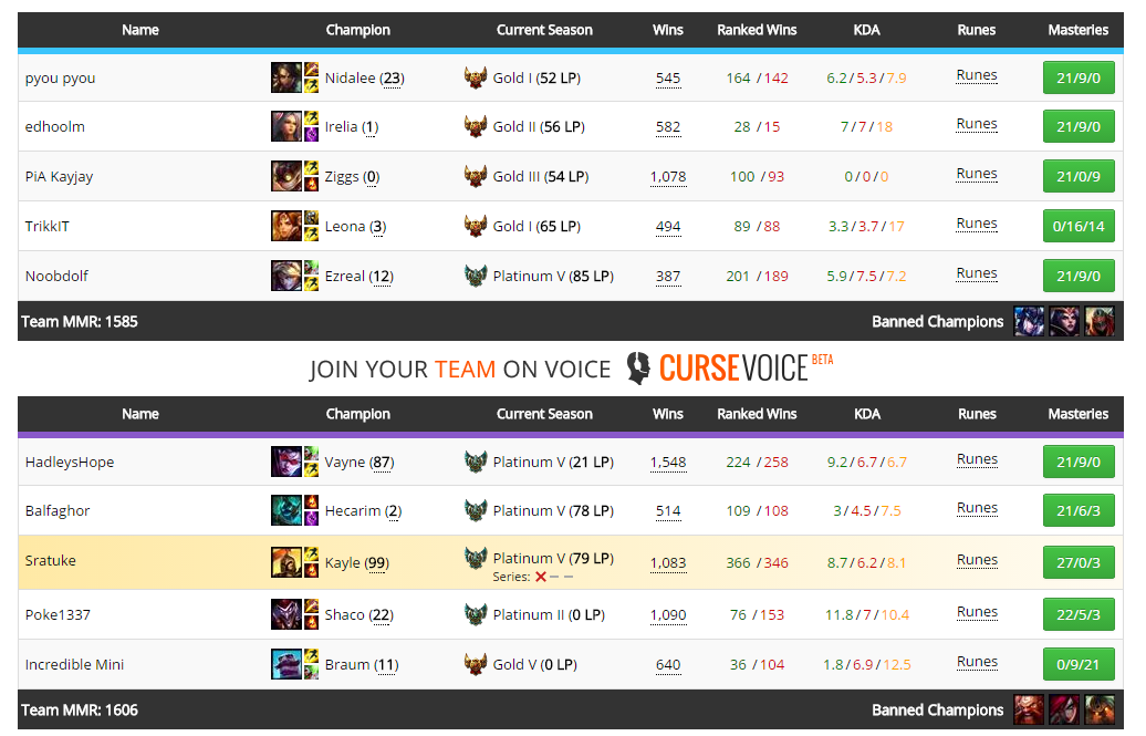le matchmaking lol