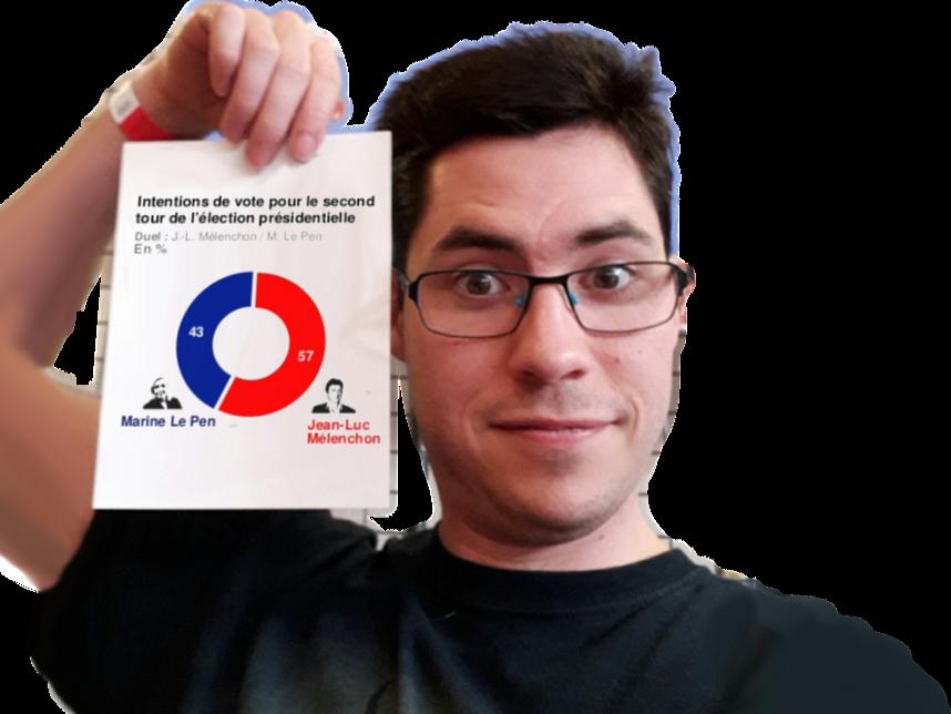 Sticker kirby 54 kirby54 papier sondages presidentielles 2017 camembert marine lepen melenchon second tour brocante game
