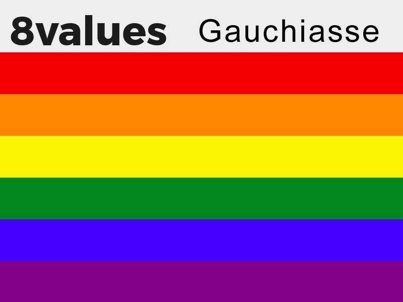 Sticker politic 8values gauchiasse gauchiste insoumis sjw lgbt melenchon