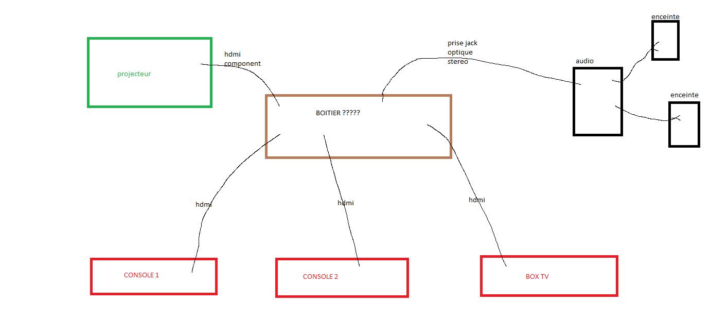 http://image.noelshack.com/fichiers/2018/33/6/1534589702-help.png