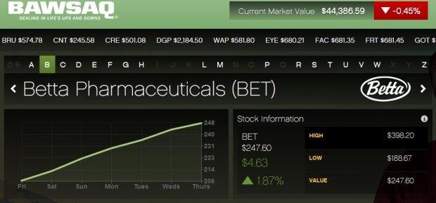 gta 5 ou investir en bourse