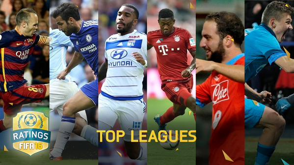 fifa 16   de nombreux tops 20   meilleurs gardiens