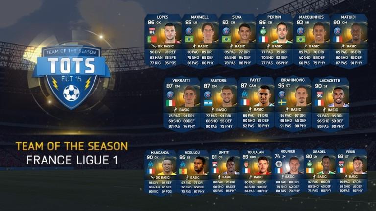 L'équipe de la saison (Ligue 1)