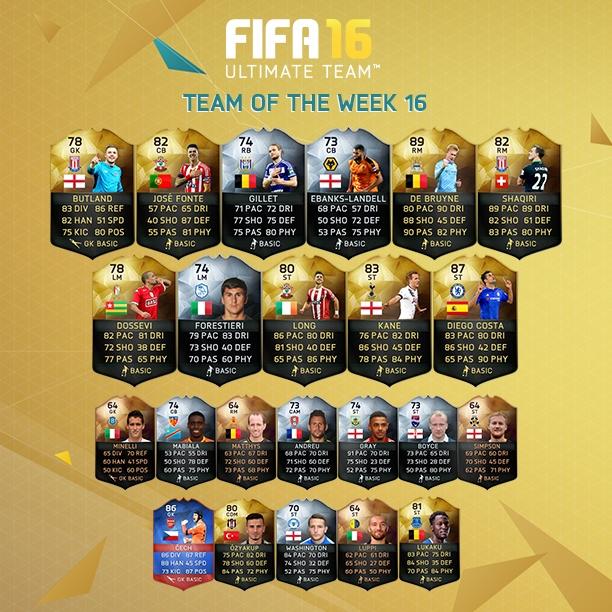 FIFA 16 - FUT : Comment bien gérer son stock de consommables ?