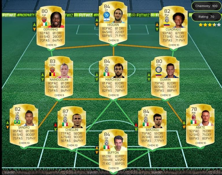 FIFA 16 - FUT : Les équipes low-cost