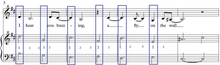 VGM : Transistor, quand la voix illustre le scénario et le gameplay