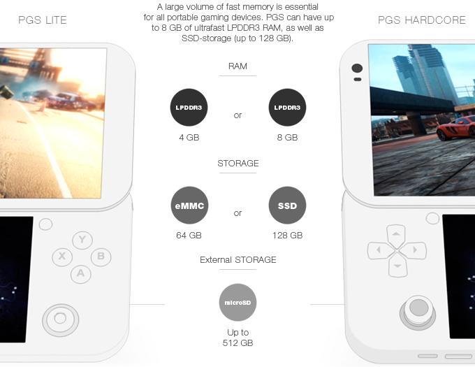 PGS, un projet de console portable dualboot sur Kickstarter