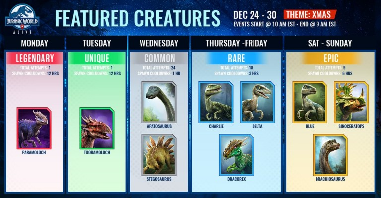 Jurassic World Alive : Partez en chasse à Noël !