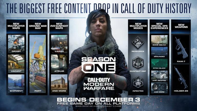 Call of Duty , Modern Warfare, saison 1  battle pass, défis