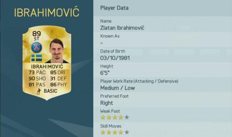 FIFA 16 - FUT : Les différents joueurs