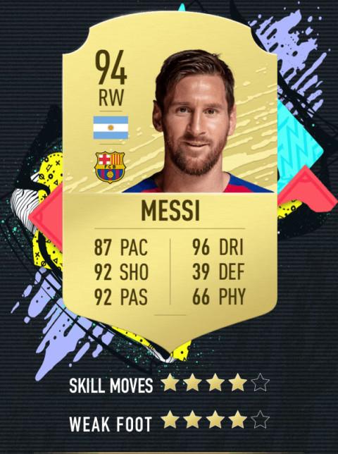 Messi note FIFA 20