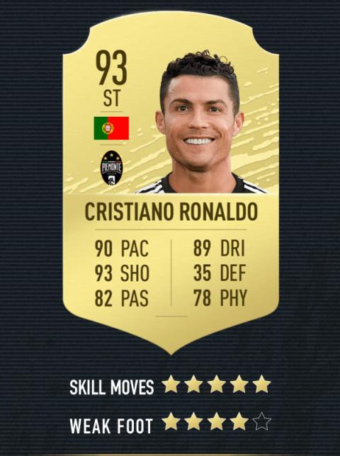 Cristiano Ronaldo note FIFA 20