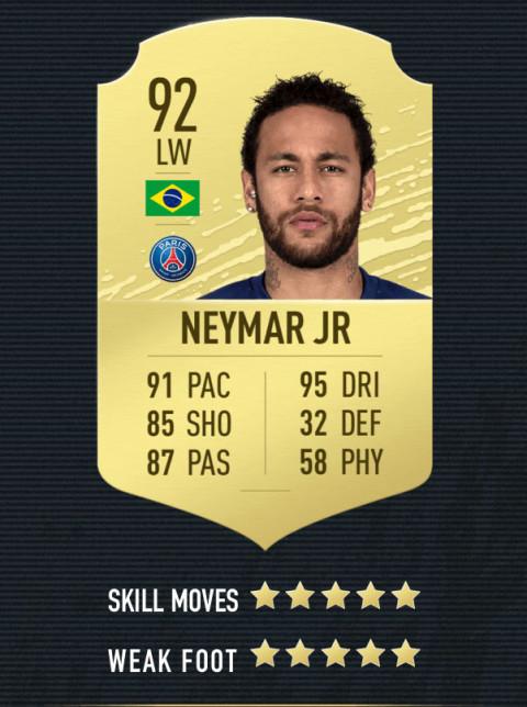 neymar note FIFA 20
