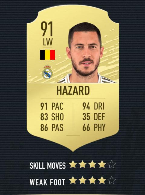 Hazard note FIFA 20