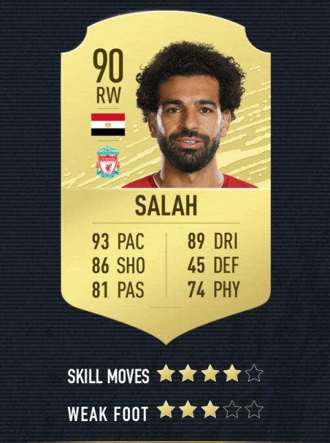 Salah note FIFA 20