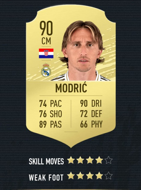 modric  note FIFA 20