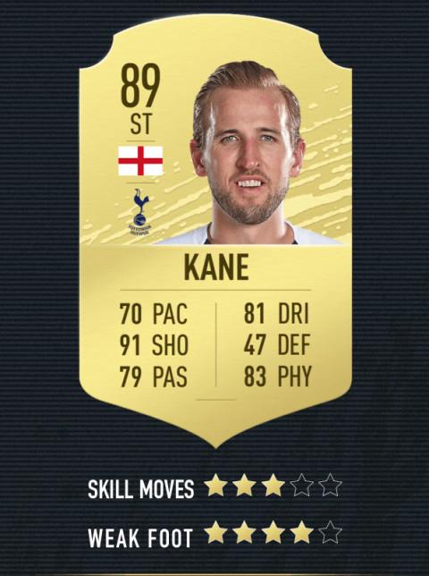 kane  note FIFA 20