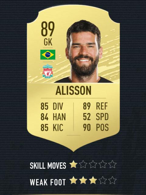 alisson note FIFA 20