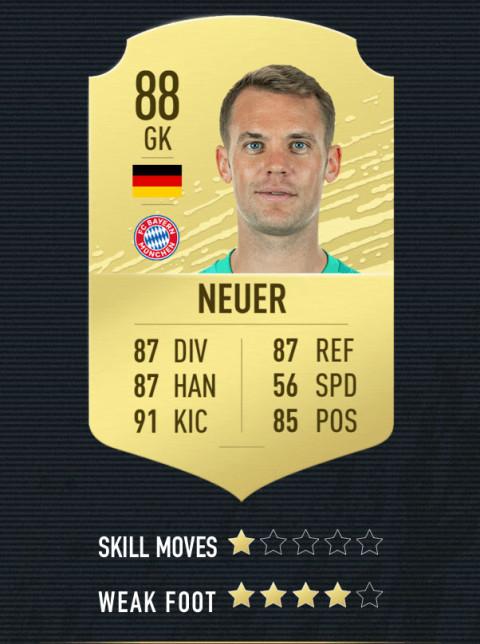 neuer note FIFA 20