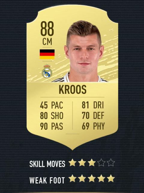 kroos note FIFA 20
