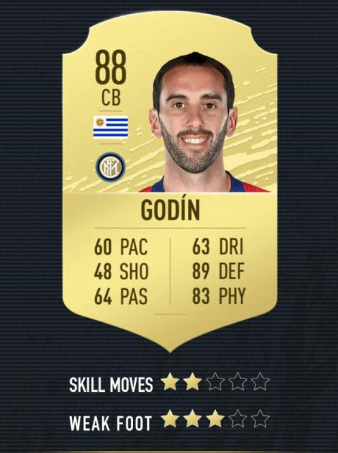 godin note FIFA 20