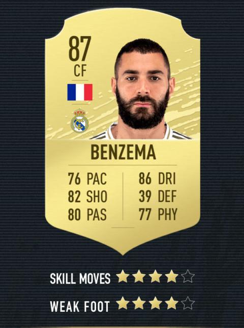 benzema note FIFA 20