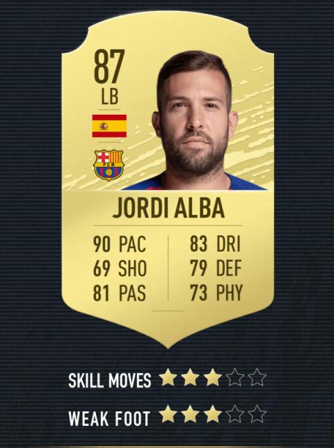 alba note FIFA 20
