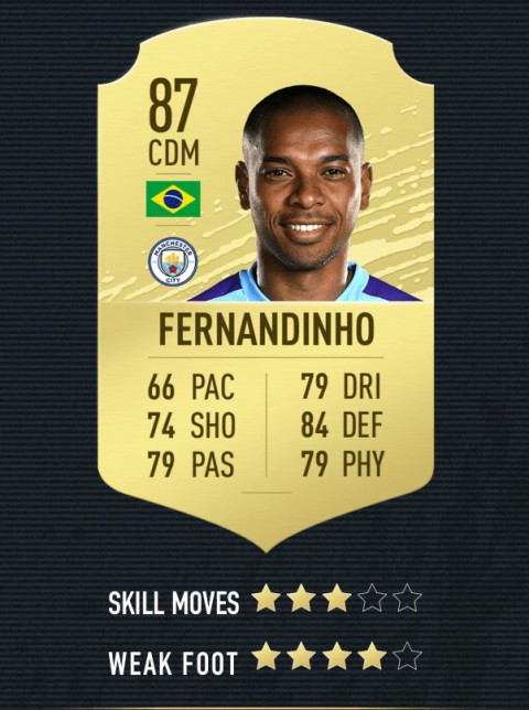 fernandinho note FIFA 20
