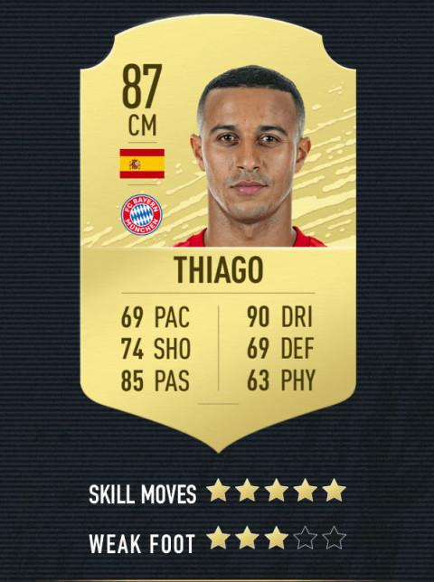 thiago note FIFA 20