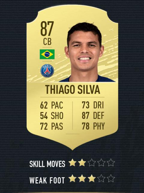 thiago silva note FIFA 20