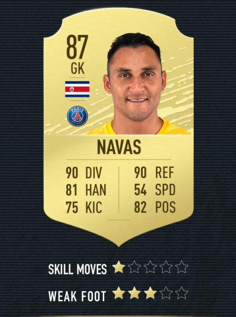 navas note FIFA 20