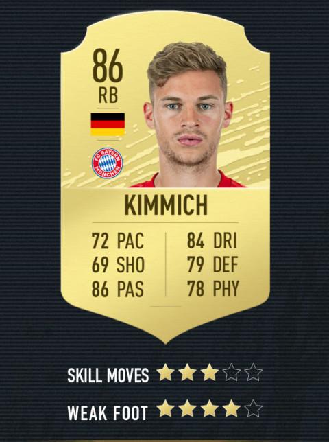 kimmich note FIFA 20