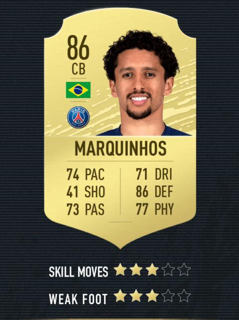 marquinhos note FIFA 20