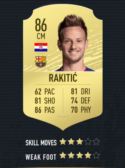 rakitic note FIFA 20