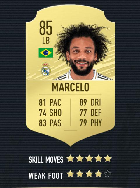 marcelo note FIFA 20