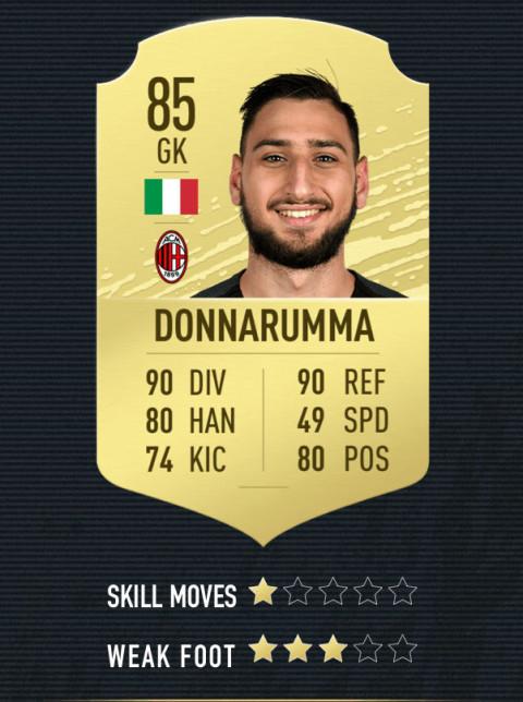 donnarumma note FIFA 20