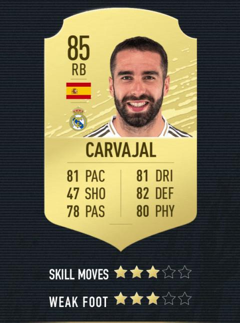 carvajal note FIFA 20
