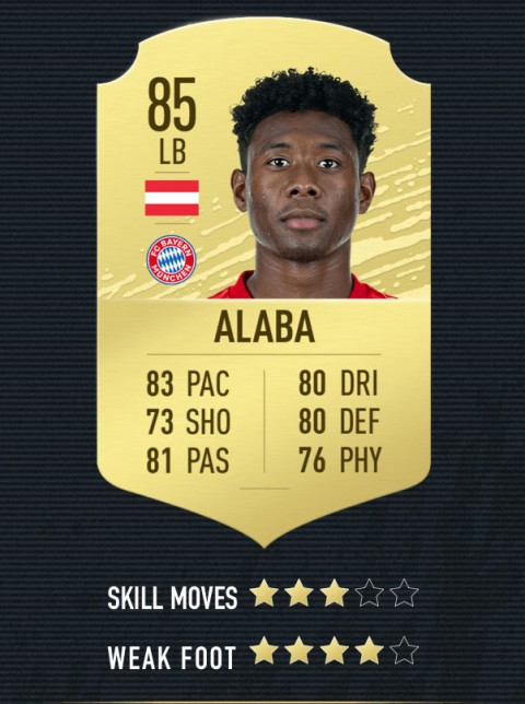 alaba note FIFA 20