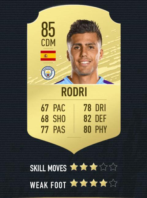 rodri note FIFA 20