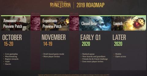 Legends of Runeterra : quelles nouveautés à venir avant la sortie de la bêta ouverte ?