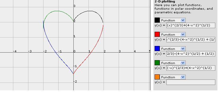 Jeu Dessins Par Calculette Graphique Sur Le Forum Blabla 15