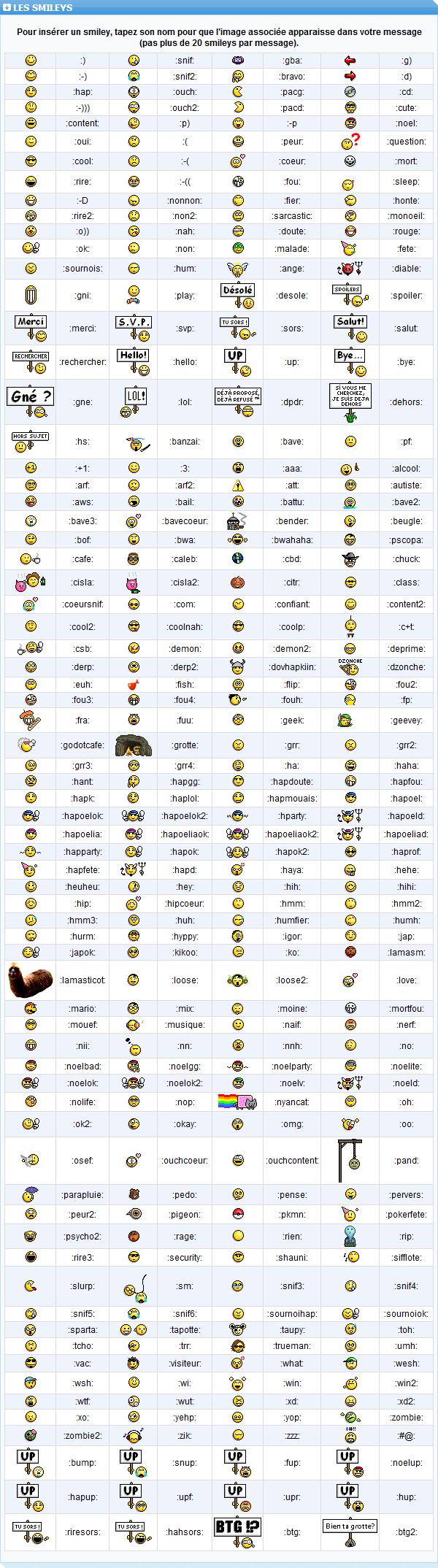 Smiley liste SharePoint