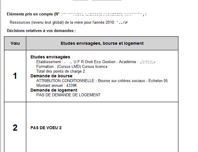 NOTIFICATION DE BOURSE CONDITIONNELLE TÉLÉCHARGER
