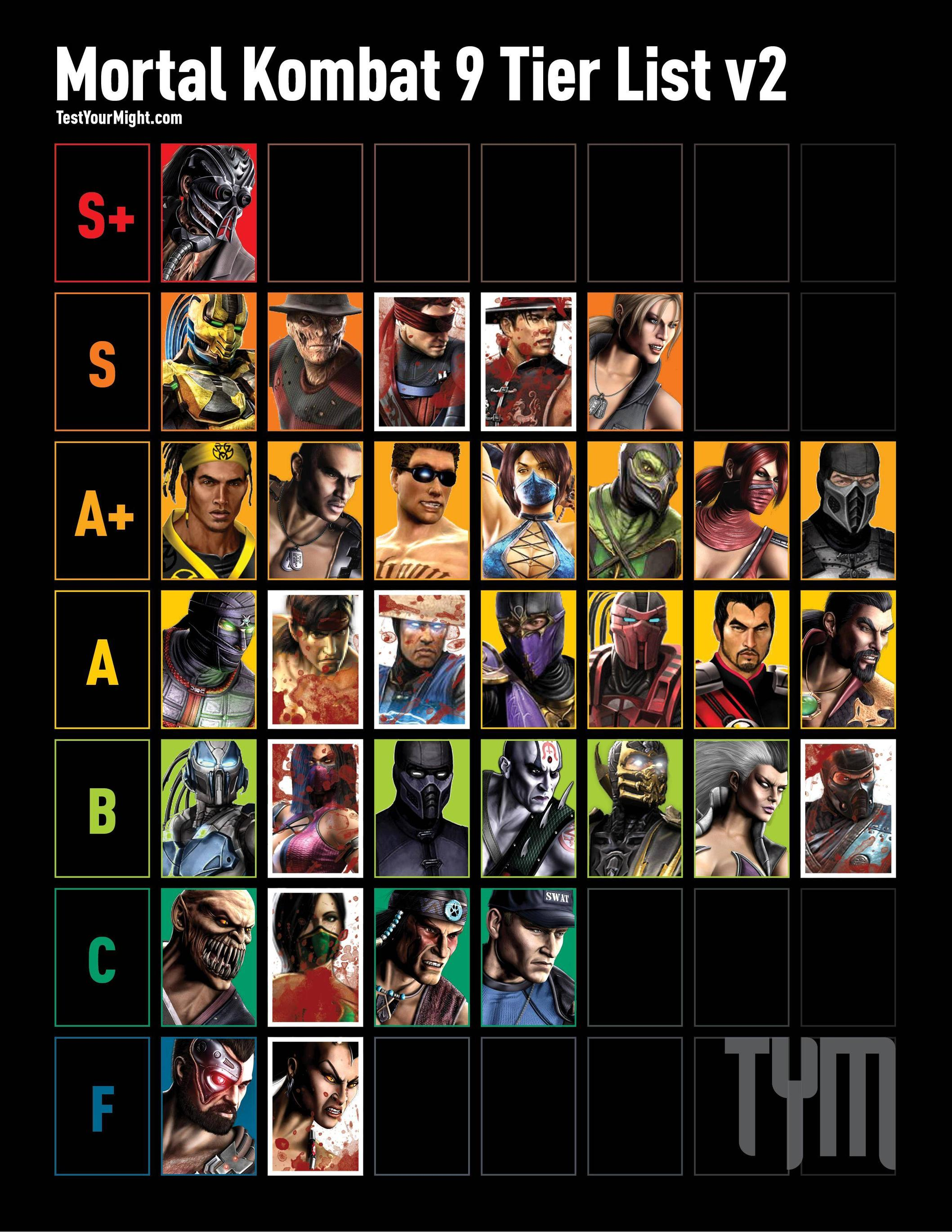 Mkx mobile tier list 2019