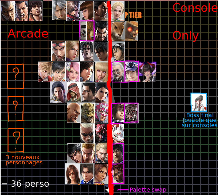 What Do You Think About My T7 Roster Tekken 7
