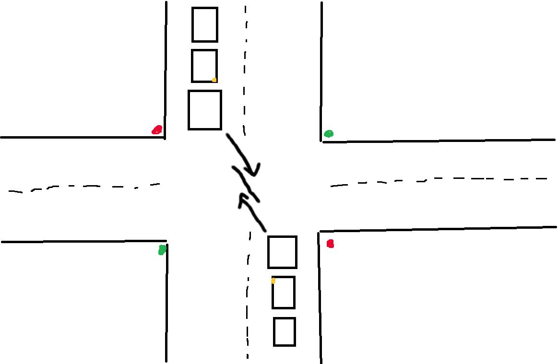 en voiture tourner gauche un carrefour sur le forum blabla 18 25 ans 18 11 2015 13 13. Black Bedroom Furniture Sets. Home Design Ideas